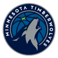 Minnesota Timberwolves NBA Draft 2020