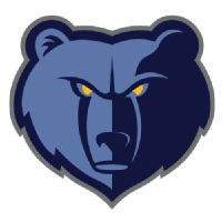 Memphis Grizzlies NBA Draft 2020