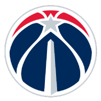 Washington Wizards NBA Draft